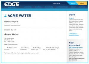 AcmeWater